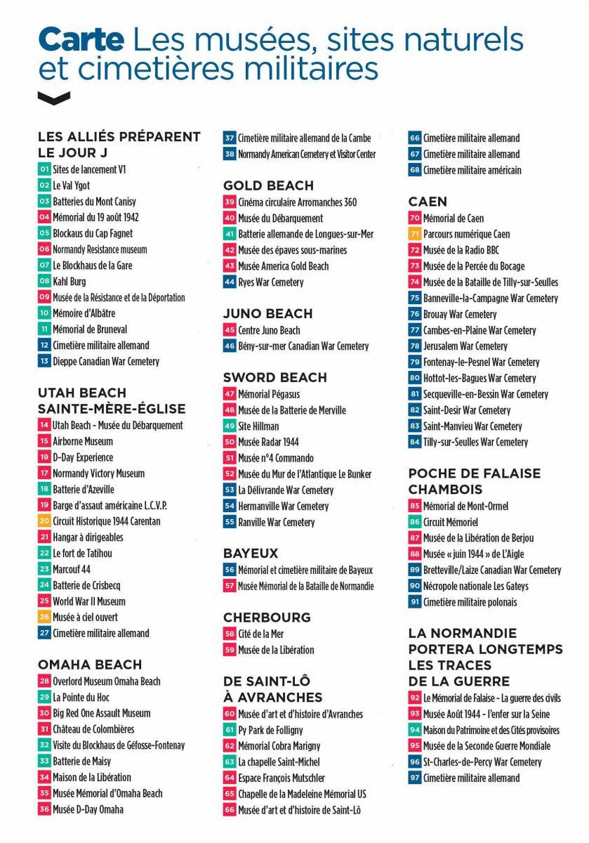 Carte des plages du débarquement de Normandie : Utah, Omaha, Gold, Juno et Sword